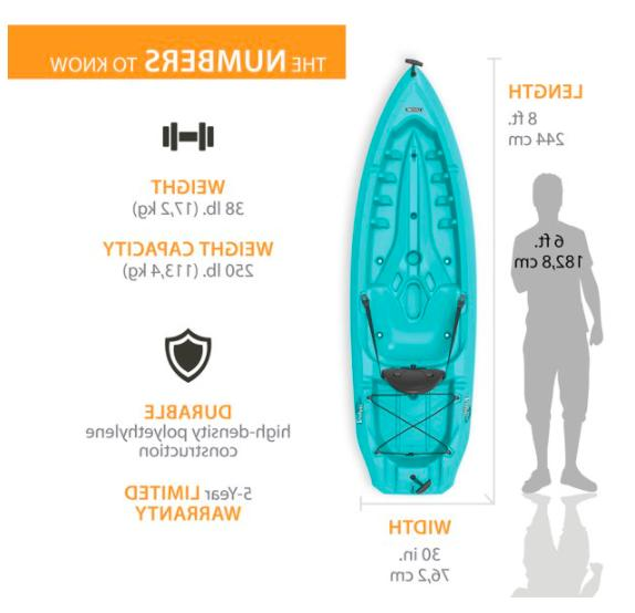 Daylite Kayak Max 35 Delivery